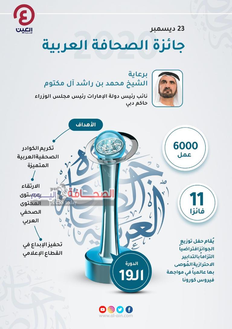 تعرق على أسماء الفائزين بجائزة الصحافة العربية لعام 2020.
